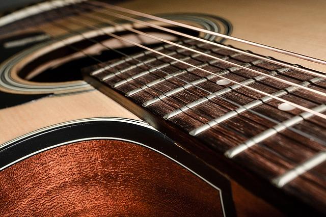 Read more about the article Die Besten Yamaha Westerngitarren 2021