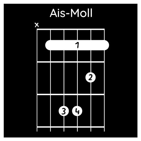 Ais-Moll (A)