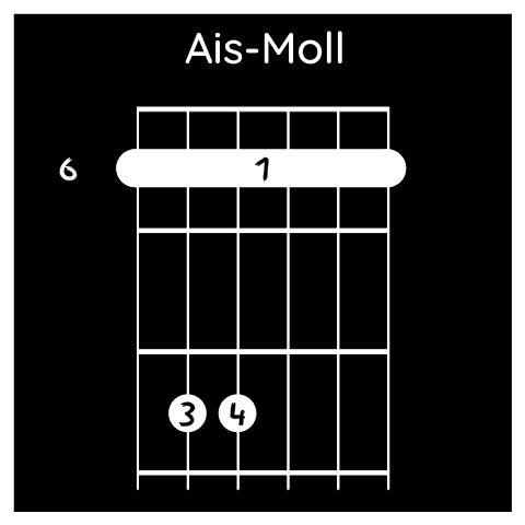 Ais-Moll