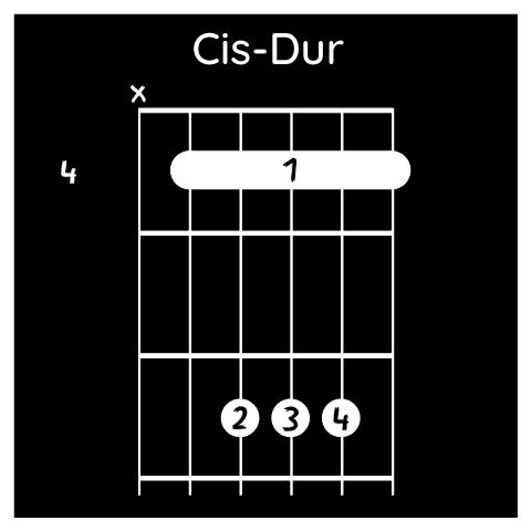 Cis-Dur (A)