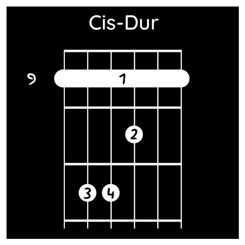 Cis-Dur