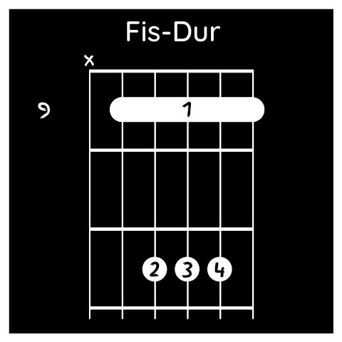 Fis-Dur (A)