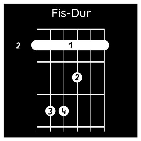 Fis-Dur