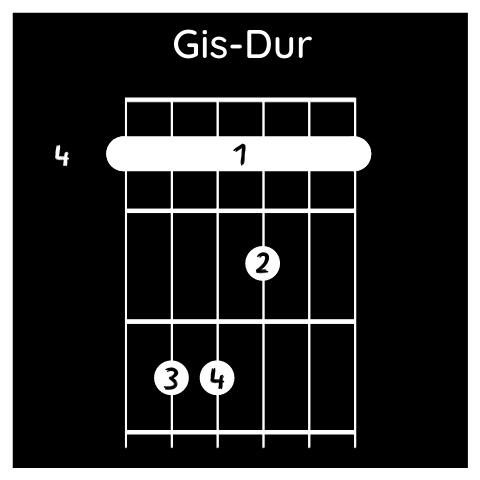 Gis-Dur