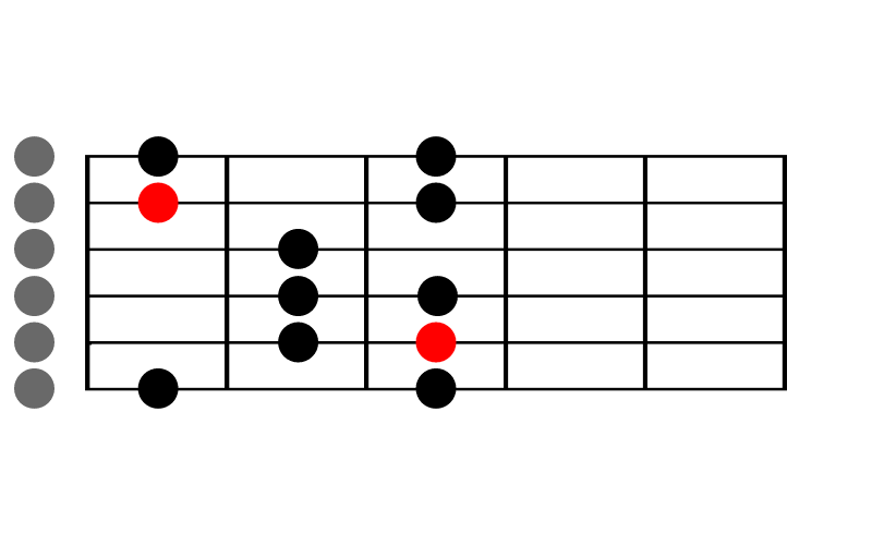 C-Dur-Tonleiter 1