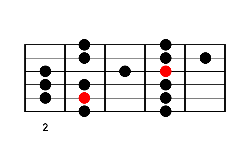 C-Dur-Tonleiter 2