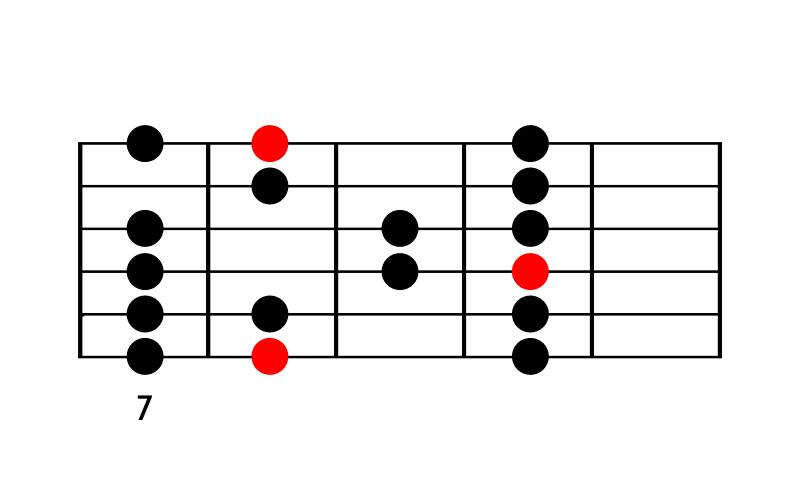 C-Dur-Tonleiter 4