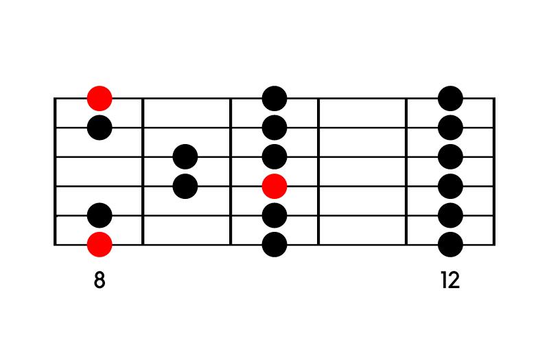 C-Dur-Tonleiter 5
