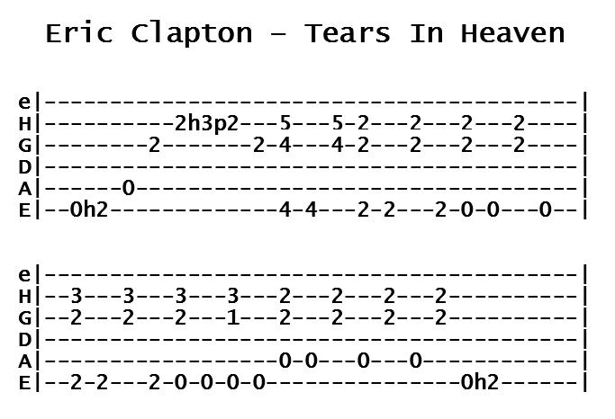 Eric Clapton - Tears In Heaven (Tab)