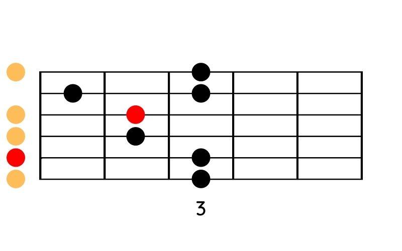 Moll-Pentatonik-Pattern 1