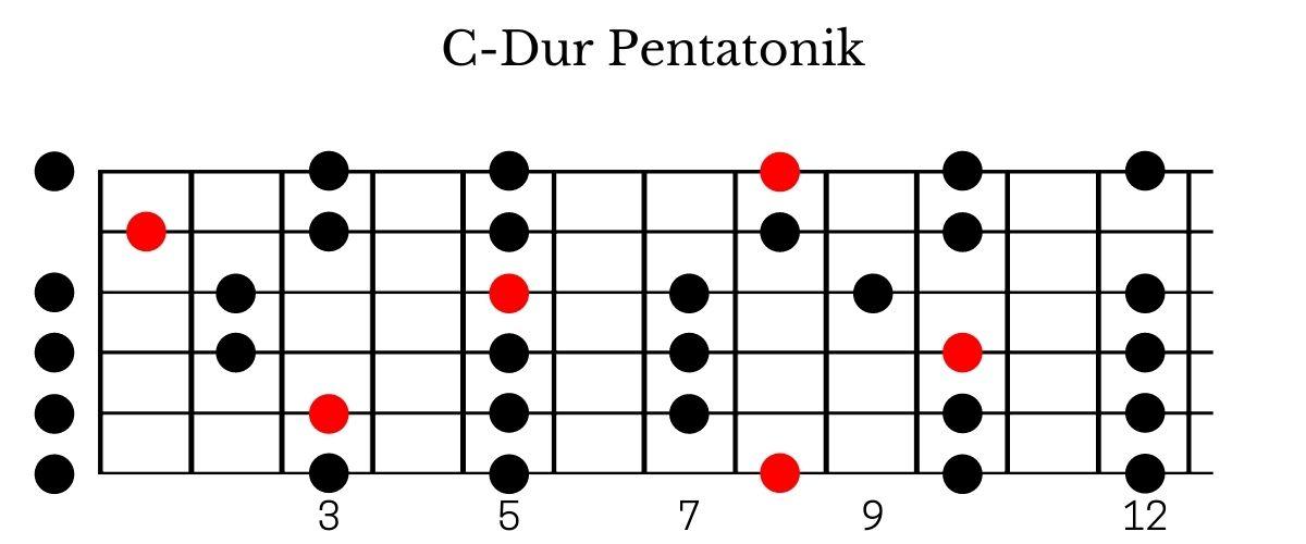 C-Dur-Pentatonik Tonleiter