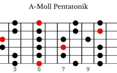 Moll- und Dur-Pentatonik auf der Gitarre lernen