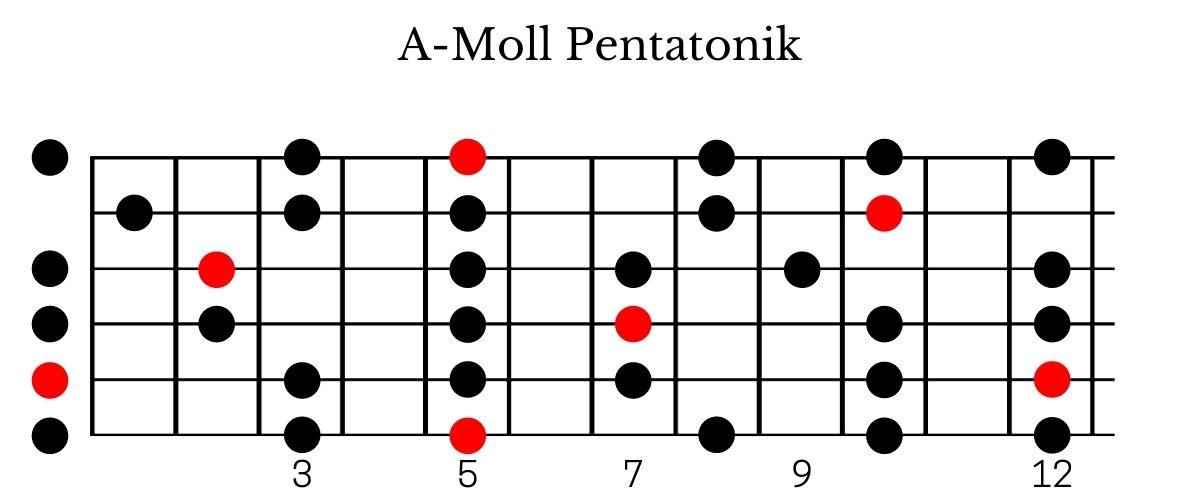 A-Moll Pentatonik Tonleiter